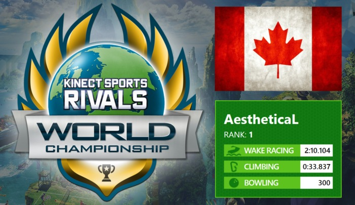 Kinect Sports Rivals World Championship