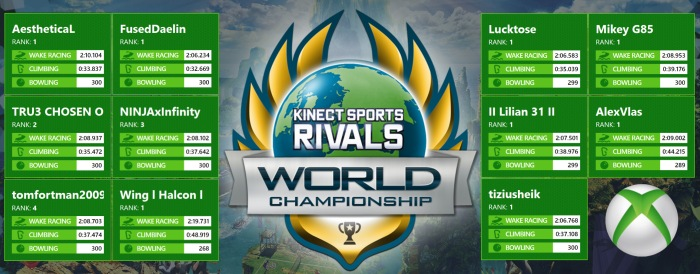 Kinect Sports Rivals World Championship Winners